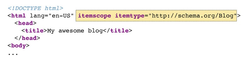 HTML example with the use of schema.org syntax